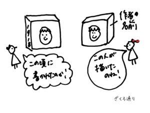 愛媛県美術館で開催中の『坊ちゃん展』の展示の説明